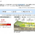 【防災】自分の住んでいる地域の地盤をチェックして地震にそなえよう!